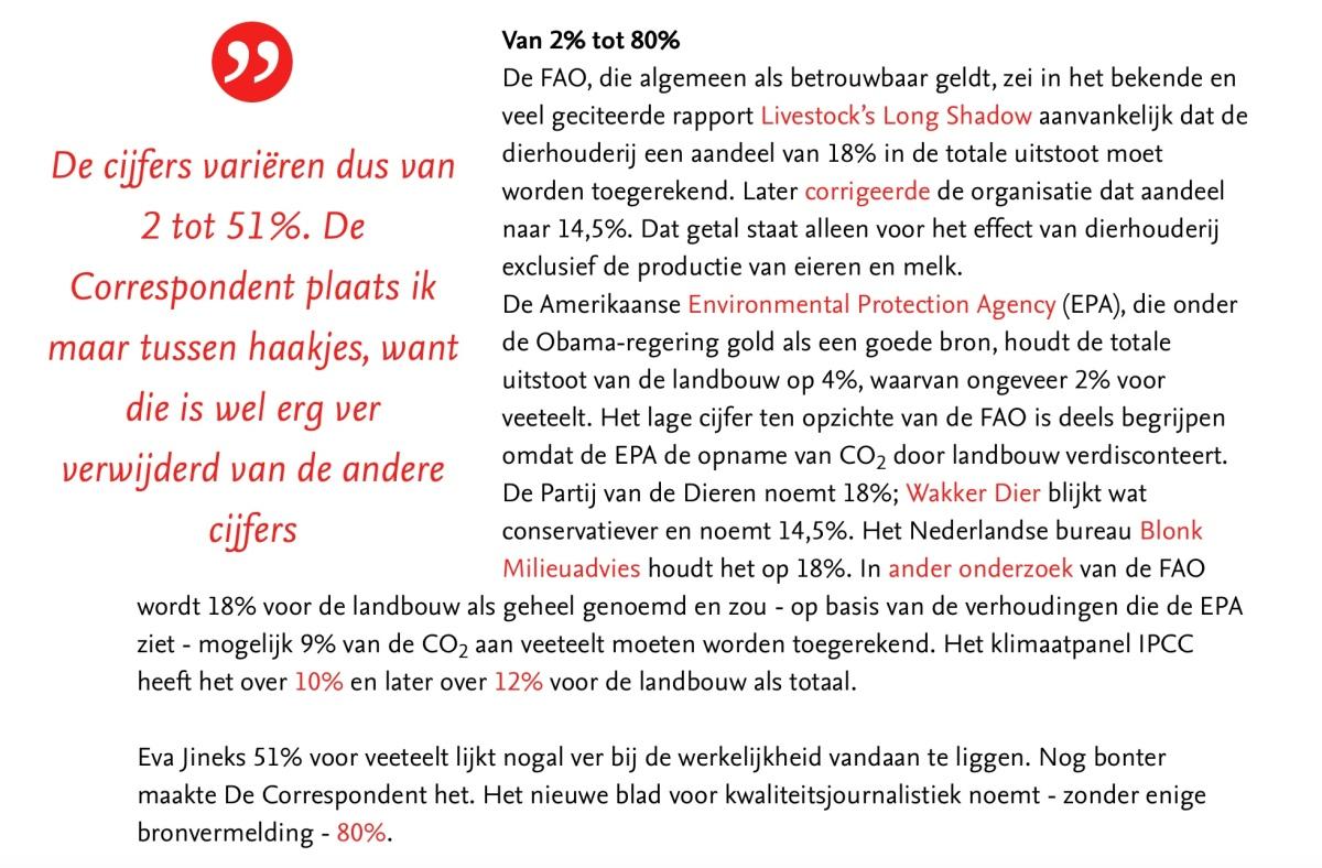 Vlees en CO2 p2